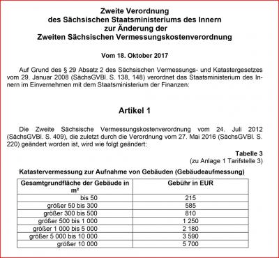 Neue Vermessungsgebühren ab dem 1. Januar 2018 – keine Übergangsregelung